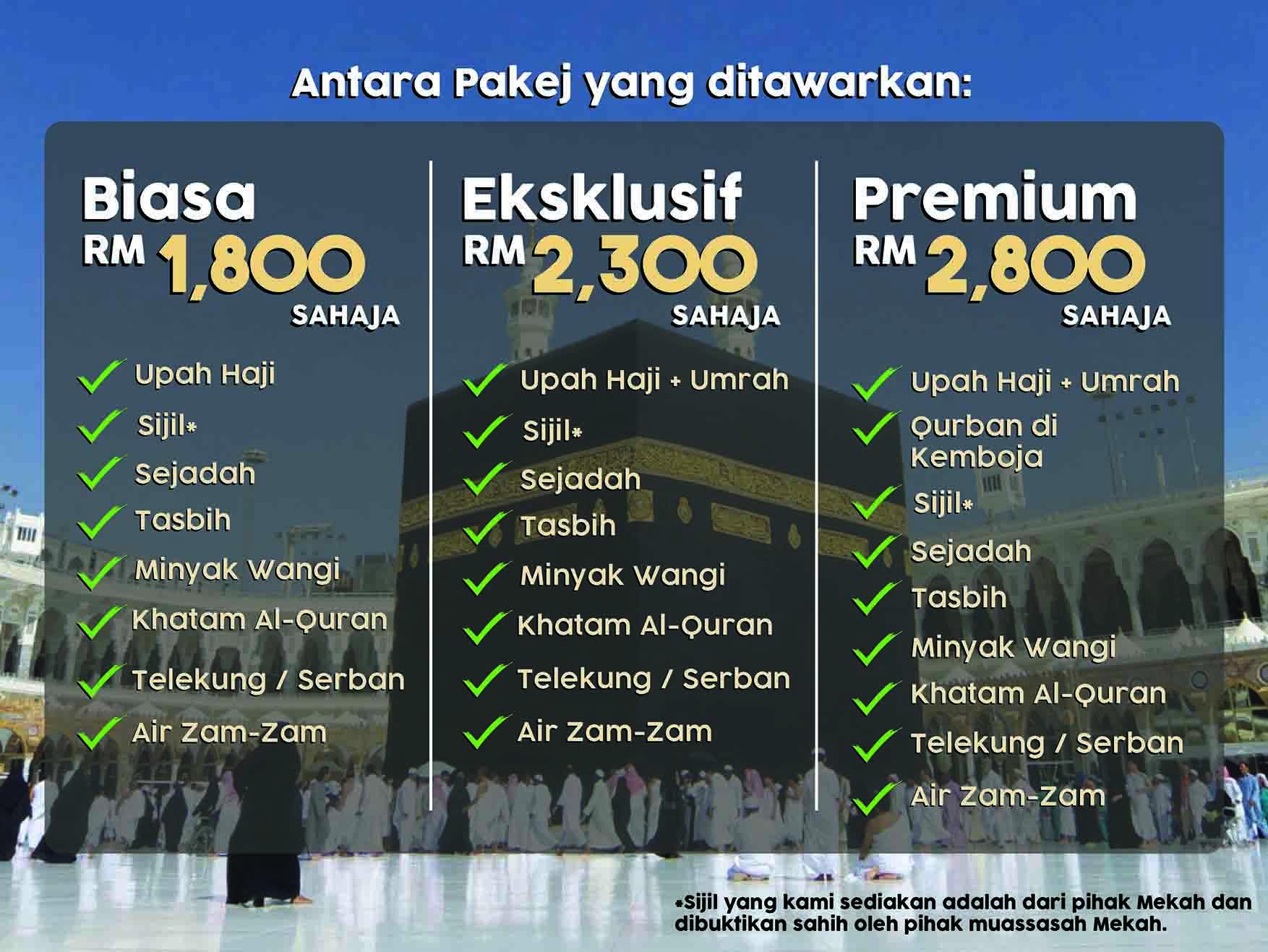 Upah Haji 2020